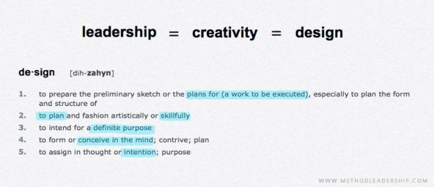 LeadershipCreativityDesign