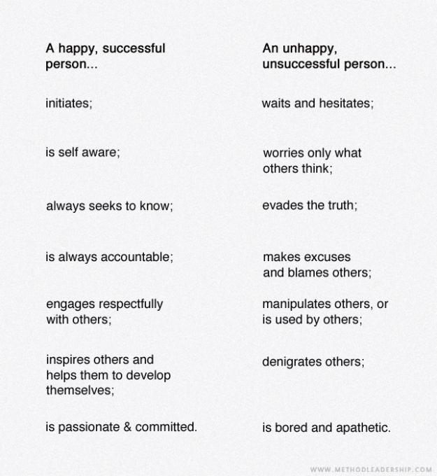 Happy Person Unhappy Person