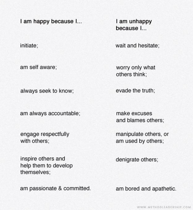 Iam happy I am unhappy